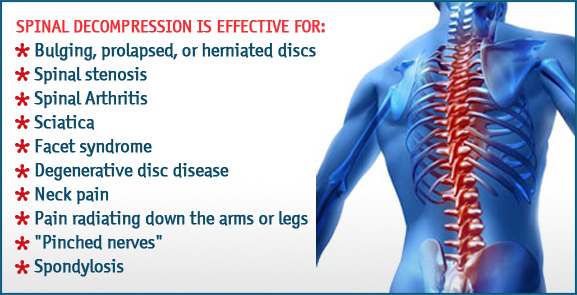 freeman holland spinal decompression therapy in wheat ridge
